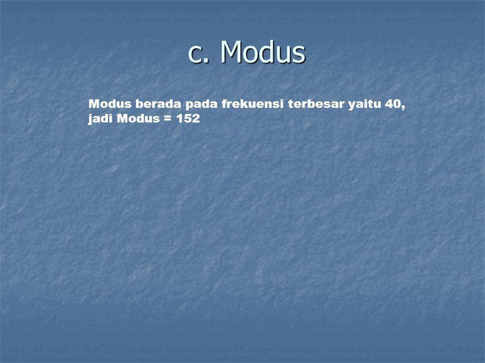 c. Modus Modus berada pada frekuensi terbesar yaitu 40, jadi Modus = 152
