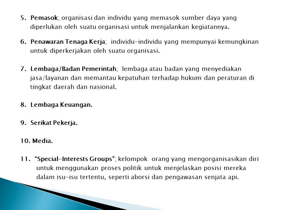 5. Pemasok; organisasi dan individu yang memasok sumber daya yang diperlukan oleh suatu organisasi untuk menjalankan kegiatannya. 6. Penawaran Tenaga
