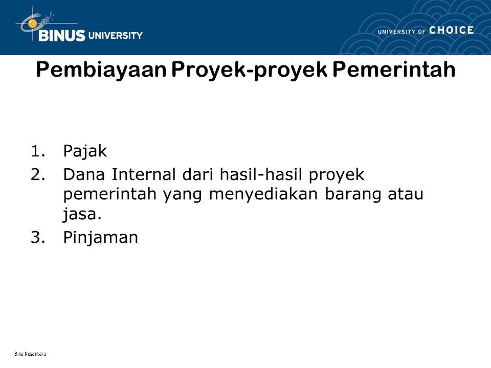 Bina Nusantara Proyek-proyek pemerintah dan Ekonomi Teknik Proses pengambilan keputusan pada proyek pemerintah harus dievaluasi layaknya proyek swasta.