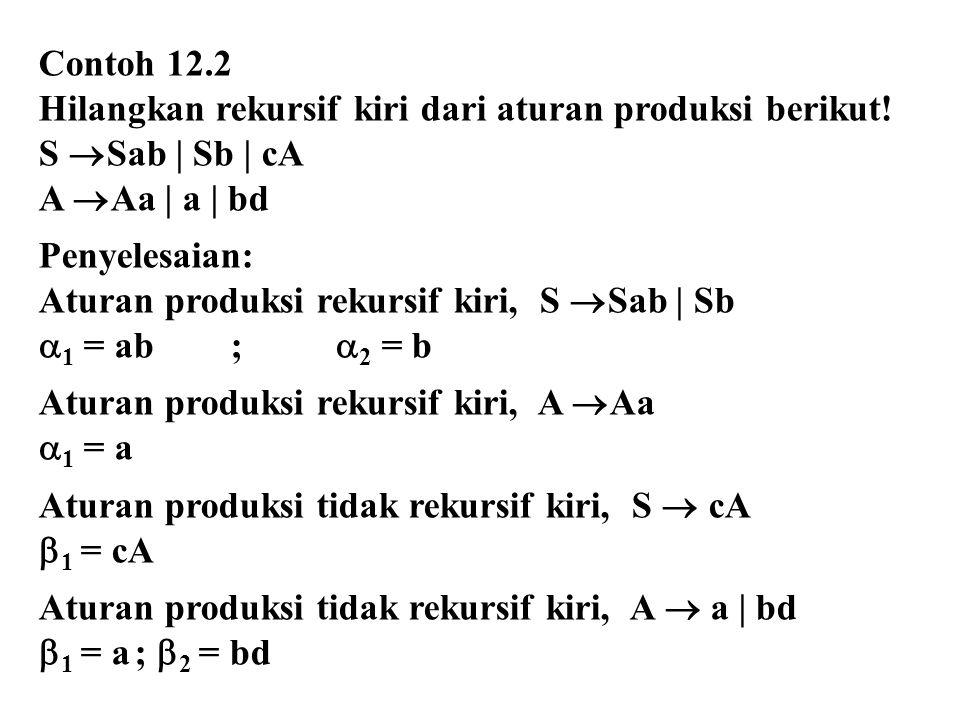 Contoh 12.2 Hilangkan rekursif kiri dari aturan produksi berikut! S  Sab | Sb | cA A  Aa | a | bd Penyelesaian: Aturan produksi rekursif kiri, S  S