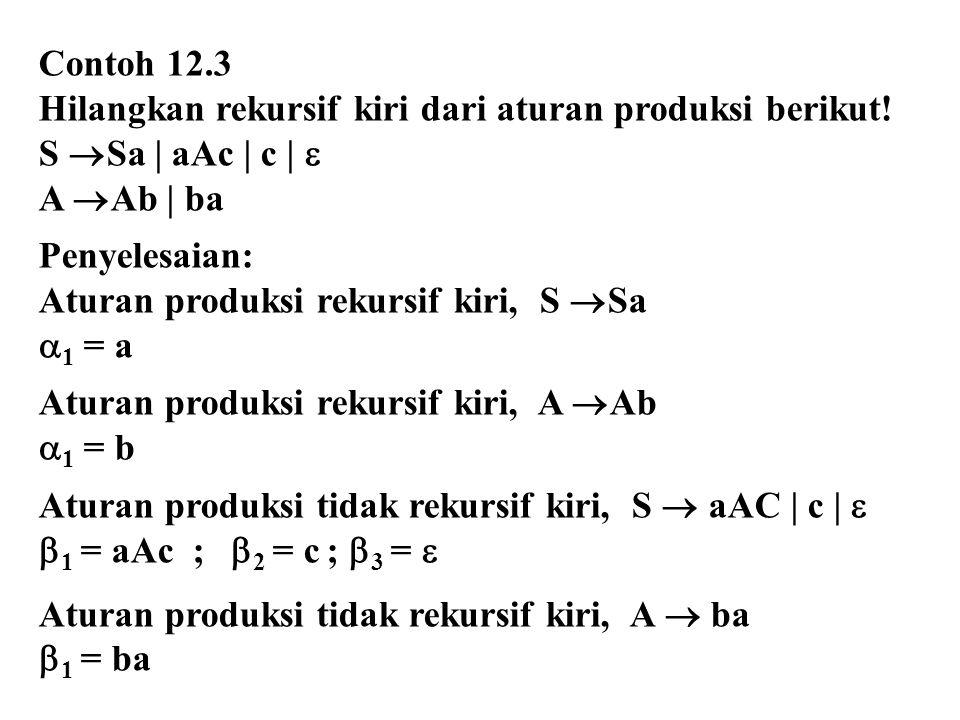 Contoh 12.3 Hilangkan rekursif kiri dari aturan produksi berikut! S  Sa | aAc | c |  A  Ab | ba Penyelesaian: Aturan produksi rekursif kiri, S  Sa
