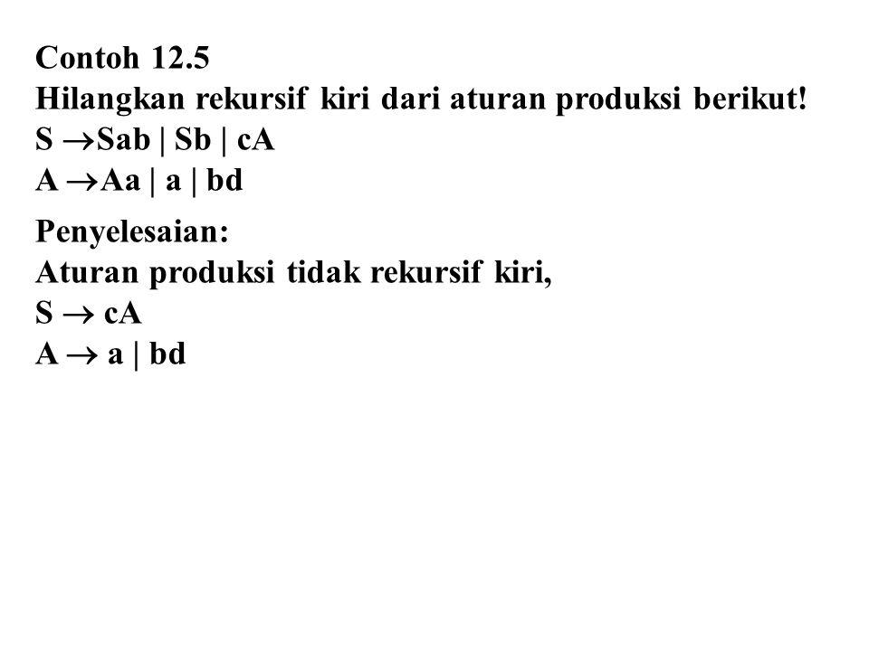 Contoh 12.5 Hilangkan rekursif kiri dari aturan produksi berikut! S  Sab | Sb | cA A  Aa | a | bd Penyelesaian: Aturan produksi tidak rekursif kiri,