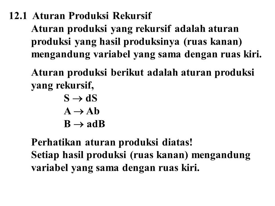 12.1 Aturan Produksi Rekursif Aturan produksi yang rekursif adalah aturan produksi yang hasil produksinya (ruas kanan) mengandung variabel yang sama dengan ruas kiri.