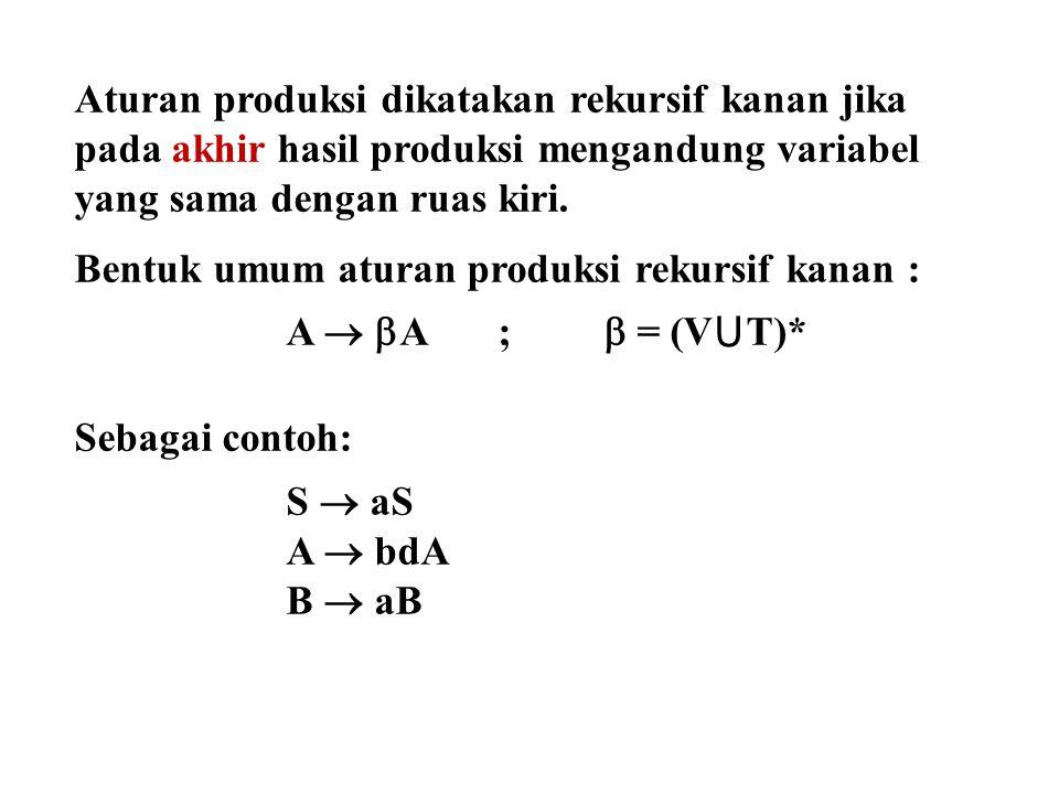 Contoh 12.4 Hilangkan rekursif kiri dari aturan produksi berikut.