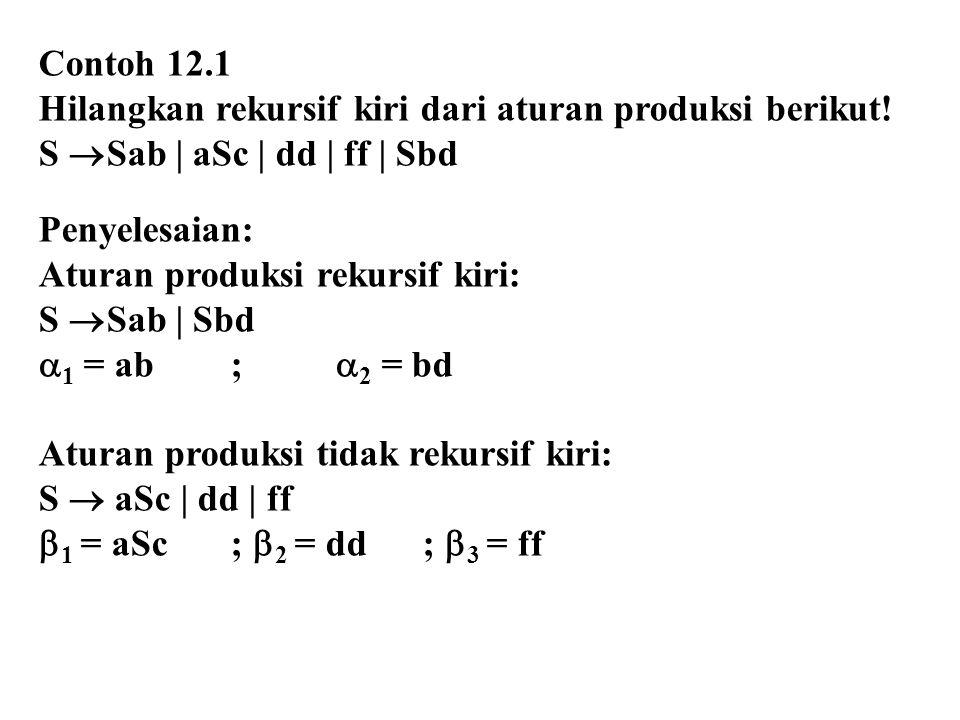 Hasil akhir setelah penghilangan rekursif kiri adalah: S  cA A  a | bd S  caZ 1 Z 1  ab | b Z 1  abZ 1 | bZ 1 A  aZ 2 | bdZ 2 Z 2  a Z 2  aZ 2 S  caZ 1 | cA A  aZ 2 | bdZ 2 | a | bd S  caZ 1 Z 1  abZ 1 | bZ 1 | ab | b Z 2  aZ 2 | a