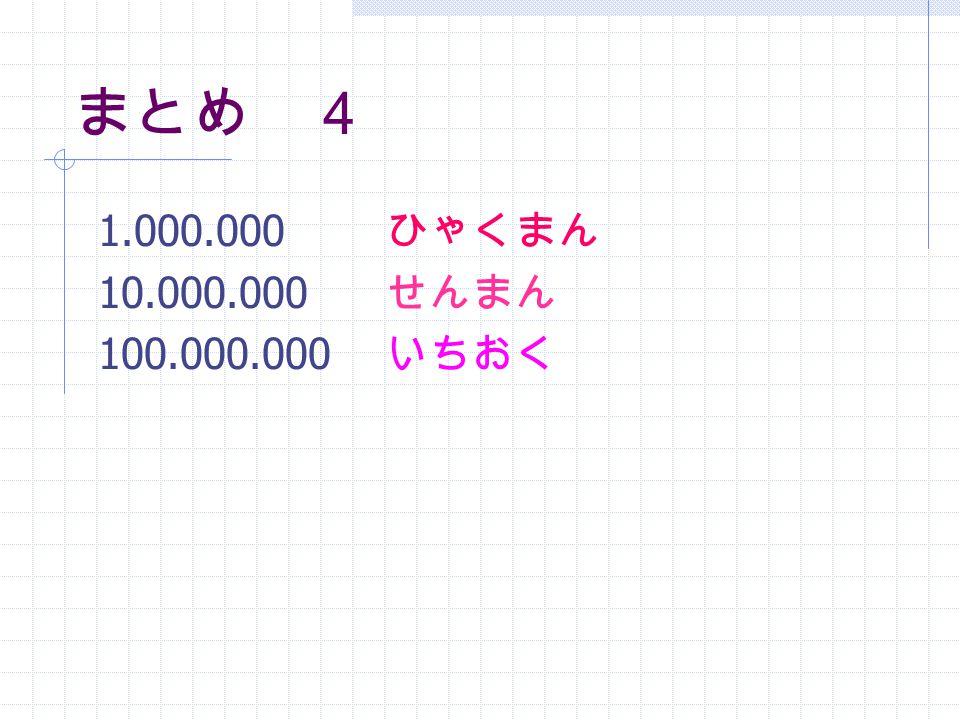 まとめ 4 1.000.000 ひゃくまん 10.000.000 せんまん 100.000.000 いちおく