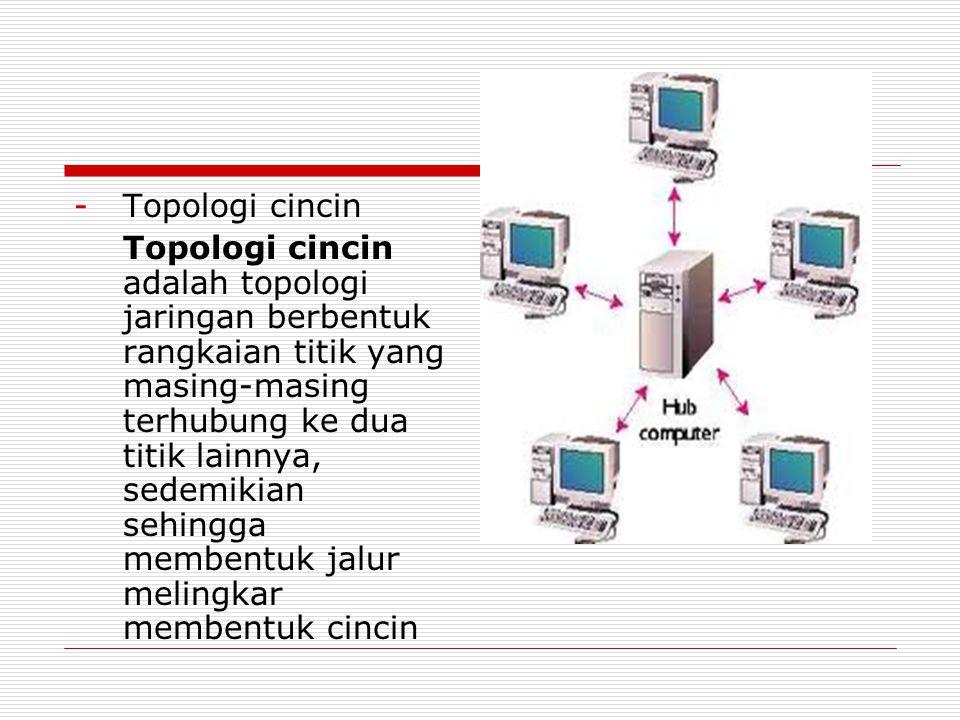 -Topologi cincin Topologi cincin adalah topologi jaringan berbentuk rangkaian titik yang masing-masing terhubung ke dua titik lainnya, sedemikian sehi