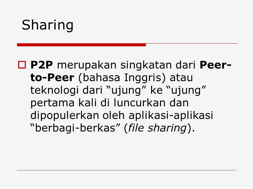 """Sharing  P2P merupakan singkatan dari Peer- to-Peer (bahasa Inggris) atau teknologi dari """"ujung"""" ke """"ujung"""" pertama kali di luncurkan dan dipopulerka"""
