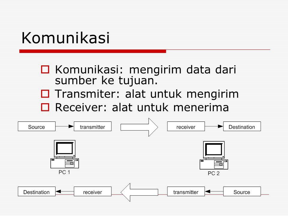 Komunikasi  Komunikasi: mengirim data dari sumber ke tujuan.  Transmiter: alat untuk mengirim  Receiver: alat untuk menerima