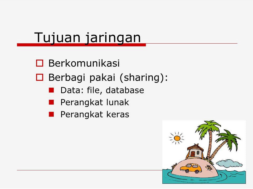 Tujuan jaringan  Berkomunikasi  Berbagi pakai (sharing): Data: file, database Perangkat lunak Perangkat keras