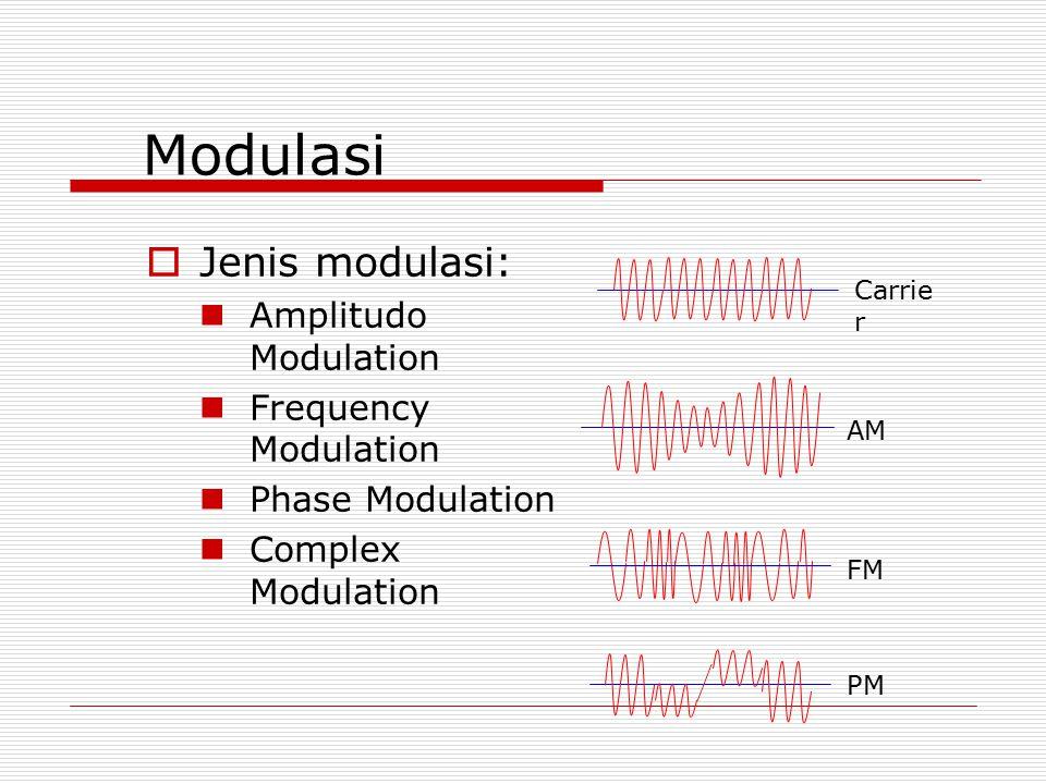 Modulasi JJenis modulasi: Amplitudo Modulation Frequency Modulation Phase Modulation Complex Modulation AM FM PM Carrie r