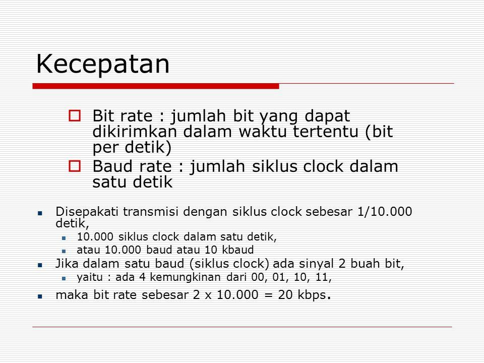 Kecepatan  Bit rate : jumlah bit yang dapat dikirimkan dalam waktu tertentu (bit per detik)  Baud rate : jumlah siklus clock dalam satu detik Disepa