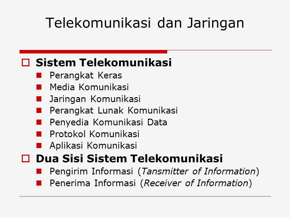 Telekomunikasi dan Jaringan  Sistem Telekomunikasi Perangkat Keras Media Komunikasi Jaringan Komunikasi Perangkat Lunak Komunikasi Penyedia Komunikas