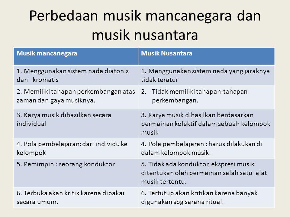Perbedaan musik mancanegara dan musik nusantara Musik mancanegaraMusik Nusantara 1. Menggunakan sistem nada diatonis dan kromatis 1. Menggunakan siste