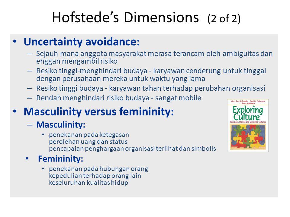 Hofstede's Dimensions (2 of 2) Uncertainty avoidance: – Sejauh mana anggota masyarakat merasa terancam oleh ambiguitas dan enggan mengambil risiko – Resiko tinggi-menghindari budaya - karyawan cenderung untuk tinggal dengan perusahaan mereka untuk waktu yang lama – Resiko tinggi budaya - karyawan tahan terhadap perubahan organisasi – Rendah menghindari risiko budaya - sangat mobile Masculinity versus femininity: – Masculinity: penekanan pada ketegasan perolehan uang dan status pencapaian penghargaan organisasi terlihat dan simbolis Femininity: penekanan pada hubungan orang kepedulian terhadap orang lain keseluruhan kualitas hidup