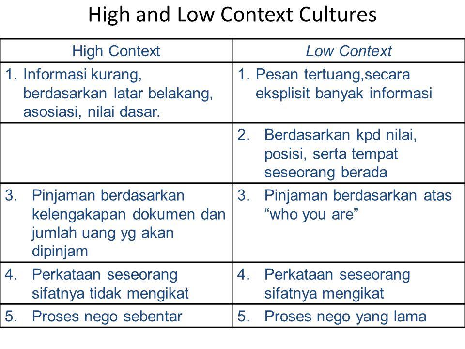 High and Low Context Cultures High ContextLow Context 1.Informasi kurang, berdasarkan latar belakang, asosiasi, nilai dasar.