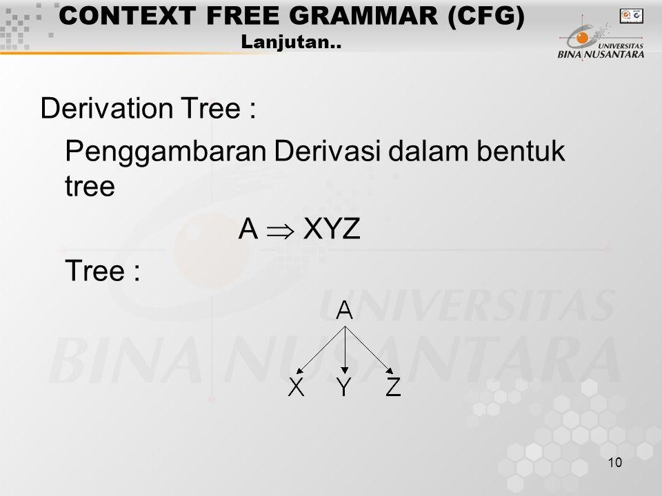 10 CONTEXT FREE GRAMMAR (CFG) Lanjutan.. Derivation Tree : Penggambaran Derivasi dalam bentuk tree A  XYZ Tree :
