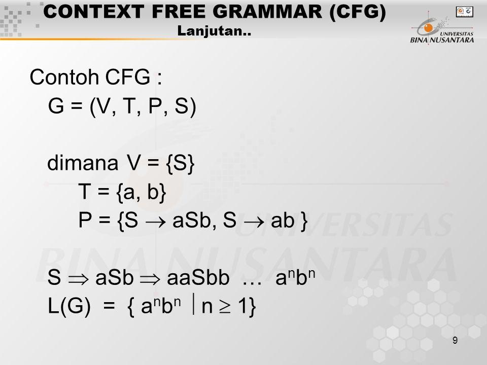 9 CONTEXT FREE GRAMMAR (CFG) Lanjutan.. Contoh CFG : G = (V, T, P, S) dimanaV = {S} T = {a, b} P = {S  aSb, S  ab } S  aSb  aaSbb … a n b n L(G) =