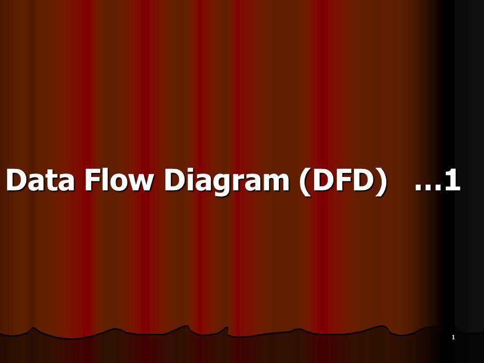 1 Data Flow Diagram (DFD) …1
