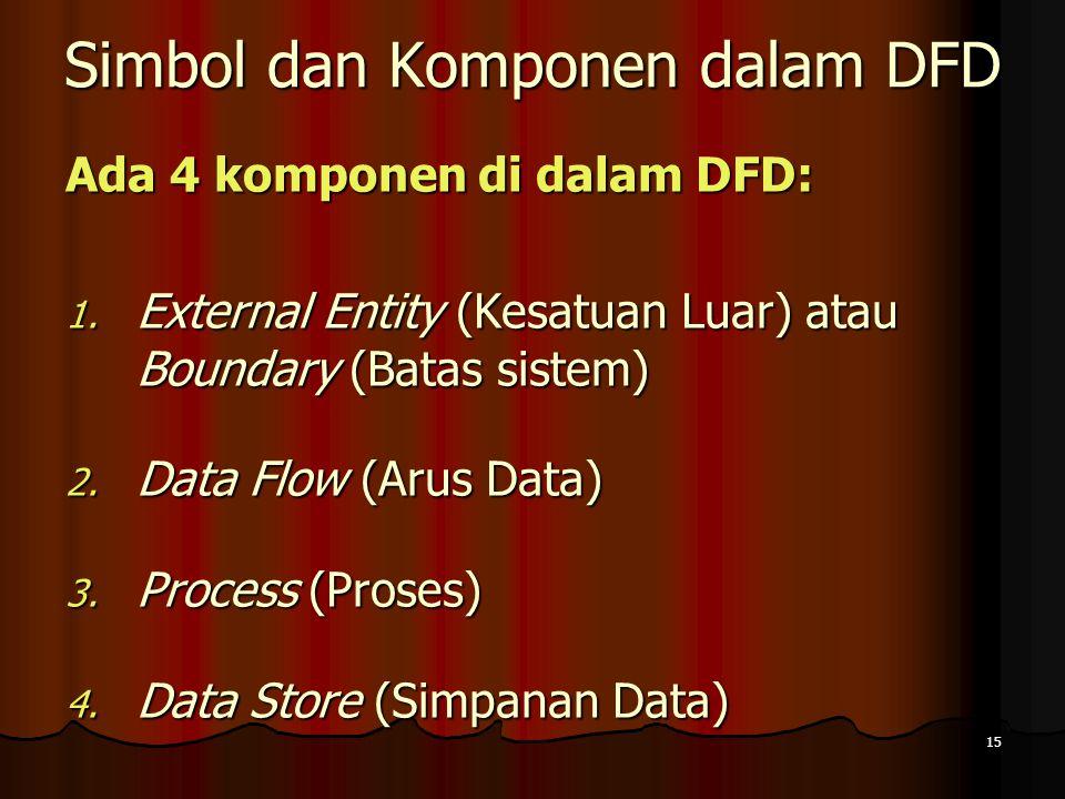15 Simbol dan Komponen dalam DFD Ada 4 komponen di dalam DFD: 1. External Entity (Kesatuan Luar) atau Boundary (Batas sistem) 2. Data Flow (Arus Data)
