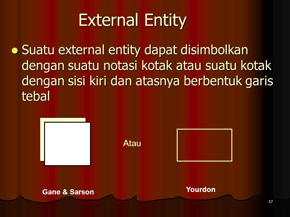 17 External Entity Suatu external entity dapat disimbolkan dengan suatu notasi kotak atau suatu kotak dengan sisi kiri dan atasnya berbentuk garis teb