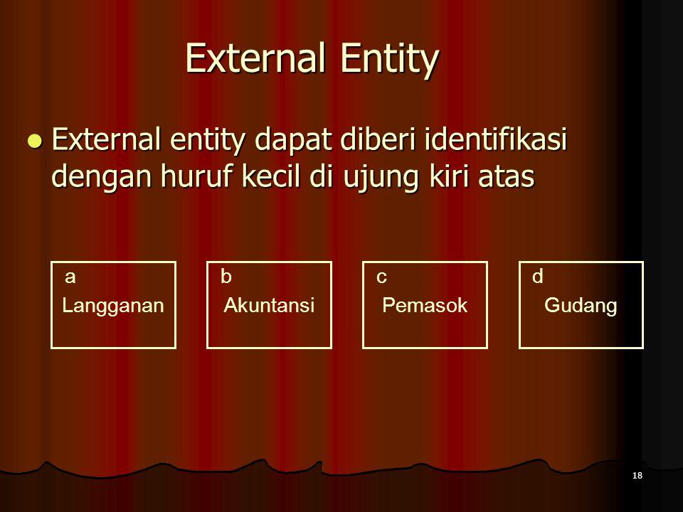 18 External Entity External entity dapat diberi identifikasi dengan huruf kecil di ujung kiri atas External entity dapat diberi identifikasi dengan hu