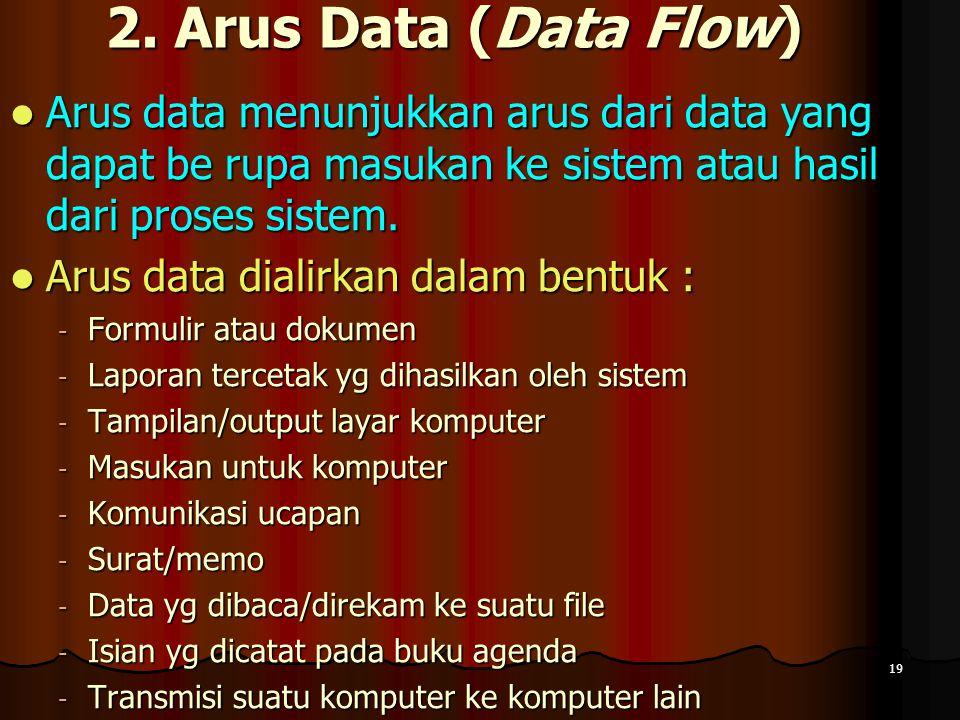 19 2. Arus Data (Data Flow) Arus data menunjukkan arus dari data yang dapat be rupa masukan ke sistem atau hasil dari proses sistem. Arus data menunju
