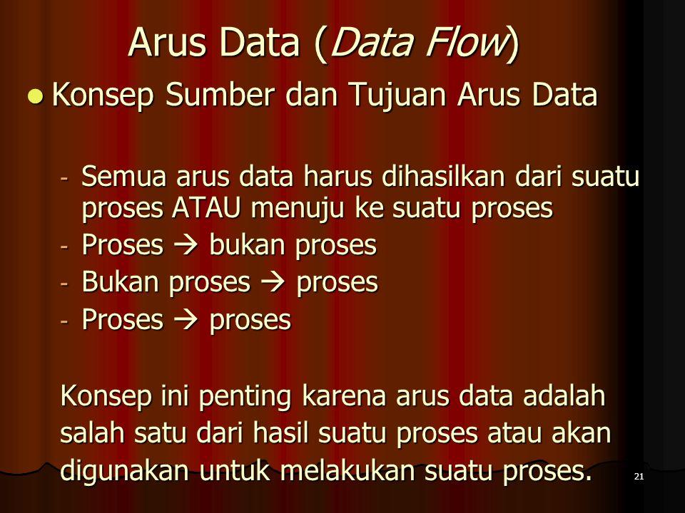 21 Arus Data (Data Flow) Konsep Sumber dan Tujuan Arus Data Konsep Sumber dan Tujuan Arus Data - Semua arus data harus dihasilkan dari suatu proses AT