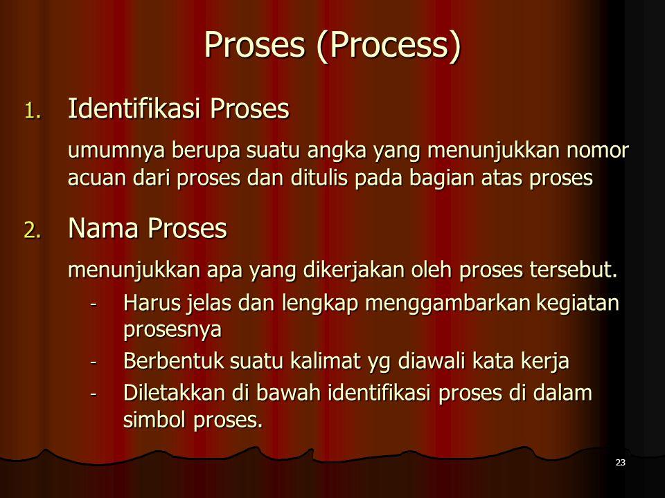 23 Proses (Process) 1. Identifikasi Proses umumnya berupa suatu angka yang menunjukkan nomor acuan dari proses dan ditulis pada bagian atas proses 2.