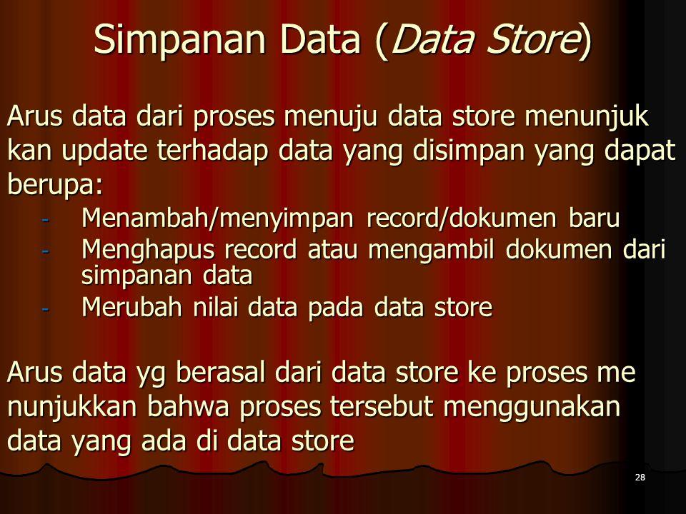28 Simpanan Data (Data Store) Arus data dari proses menuju data store menunjuk kan update terhadap data yang disimpan yang dapat berupa: - Menambah/me