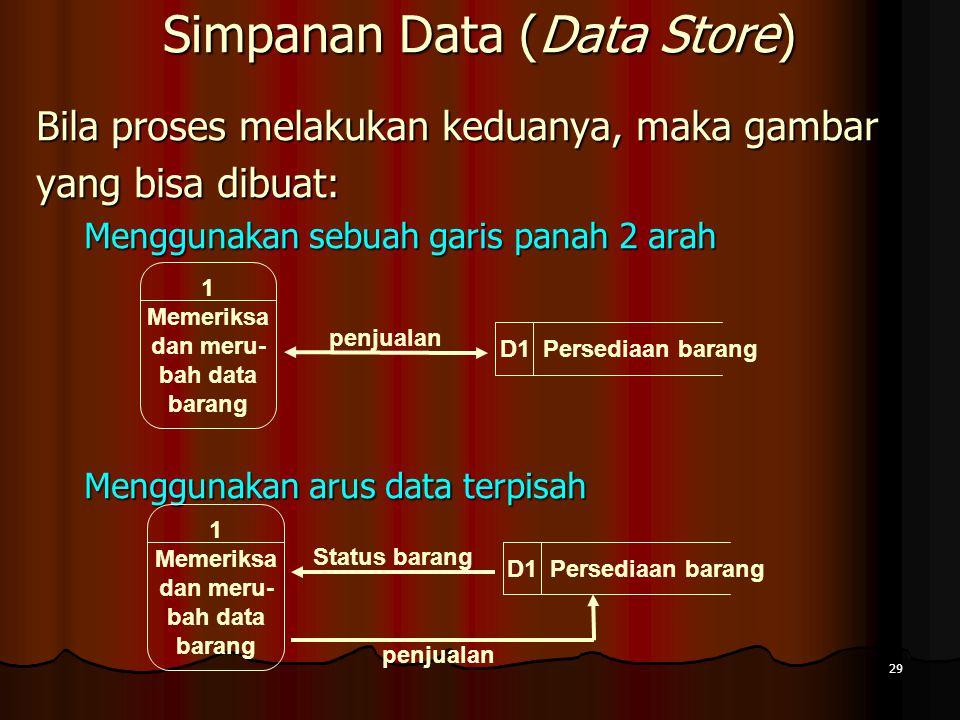 29 Simpanan Data (Data Store) Bila proses melakukan keduanya, maka gambar yang bisa dibuat: Menggunakan sebuah garis panah 2 arah Menggunakan arus dat