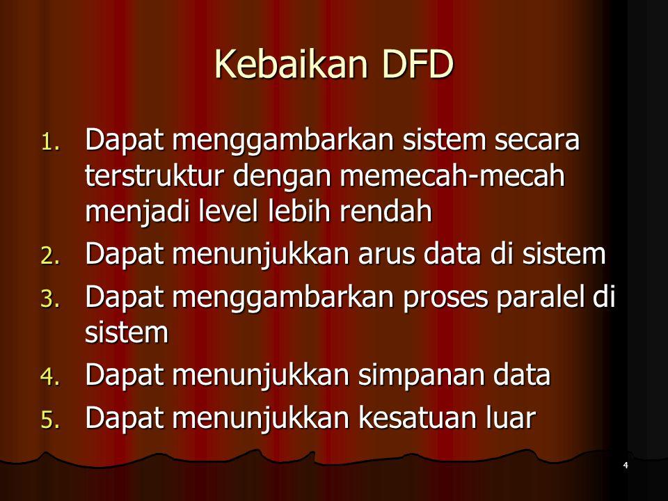 4 Kebaikan DFD 1. Dapat menggambarkan sistem secara terstruktur dengan memecah-mecah menjadi level lebih rendah 2. Dapat menunjukkan arus data di sist