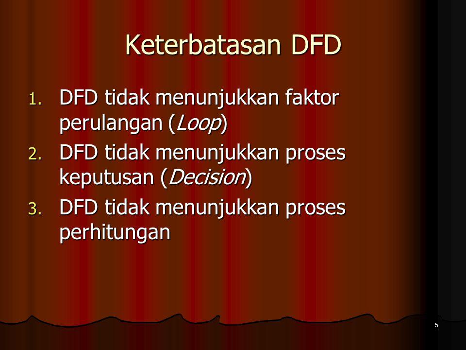 5 Keterbatasan DFD 1. DFD tidak menunjukkan faktor perulangan (Loop) 2. DFD tidak menunjukkan proses keputusan (Decision) 3. DFD tidak menunjukkan pro
