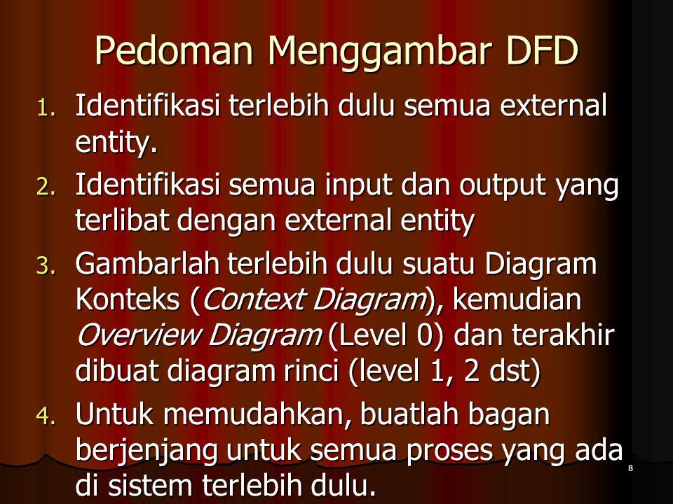 8 Pedoman Menggambar DFD 1. Identifikasi terlebih dulu semua external entity. 2. Identifikasi semua input dan output yang terlibat dengan external ent