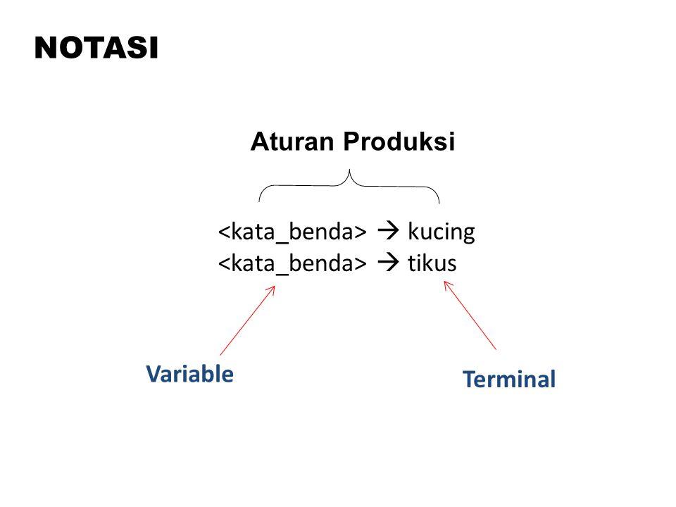 Variable Terminal Aturan Produksi NOTASI  kucing  tikus
