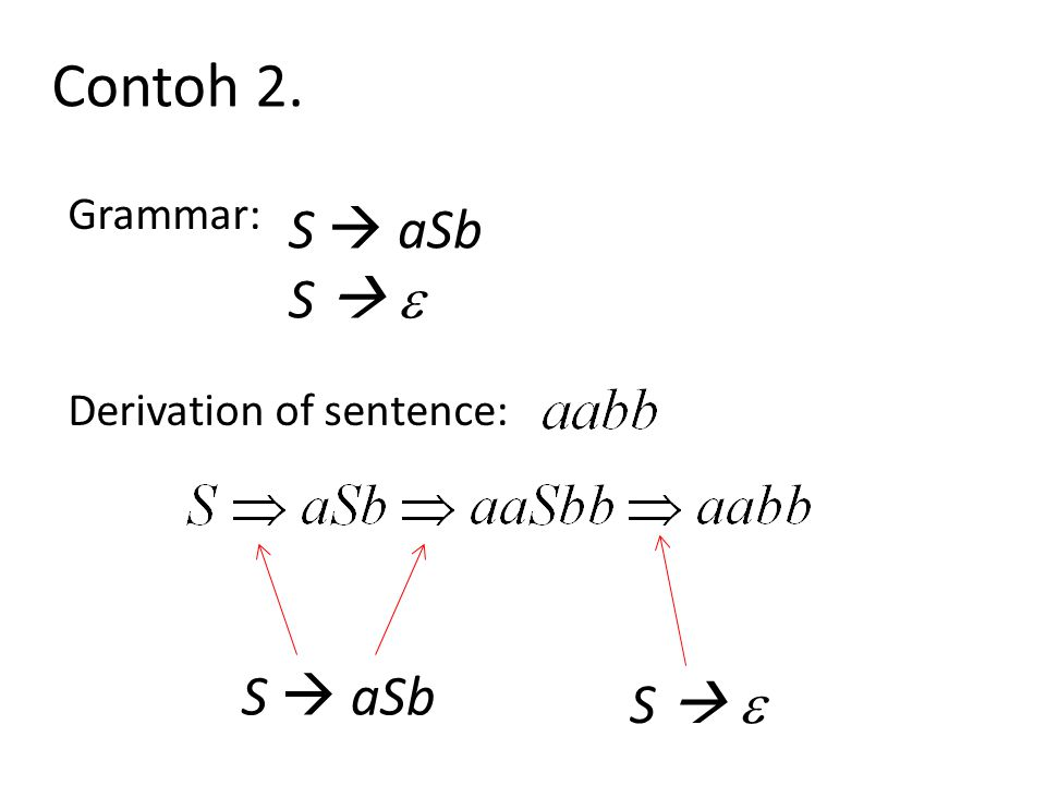 Contoh 2. Grammar: Derivation of sentence: S  aSb S   S  aSb