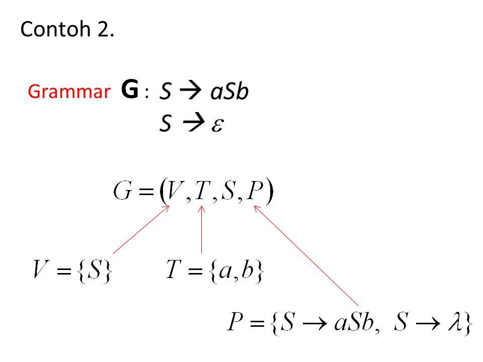 Contoh 2. Grammar G : S  aSb S  