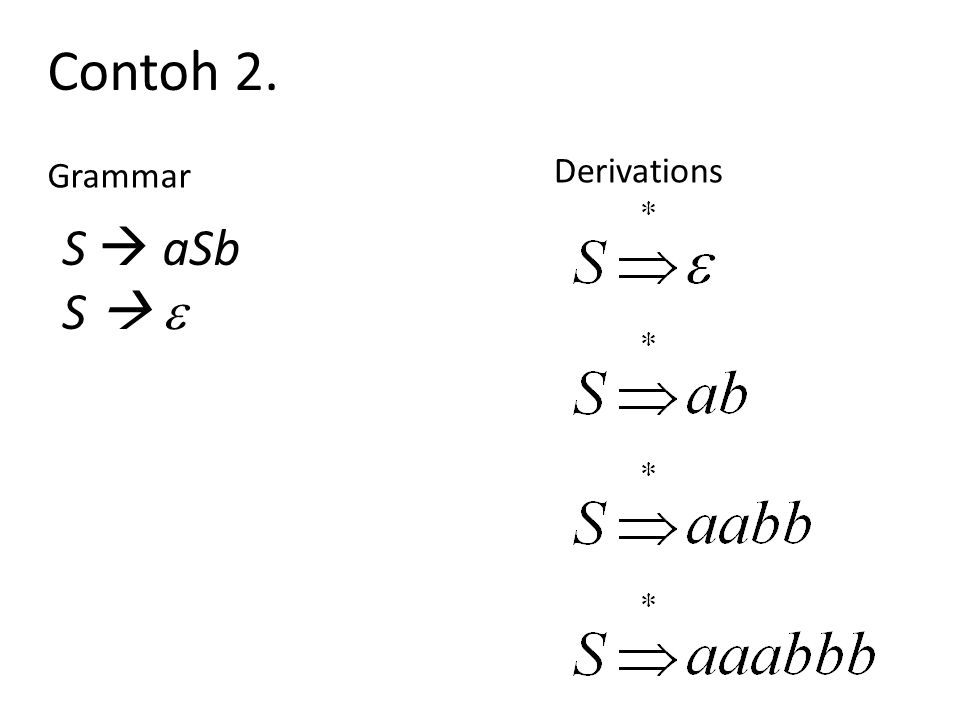 Grammar Derivations Contoh 2. S  aSb S  