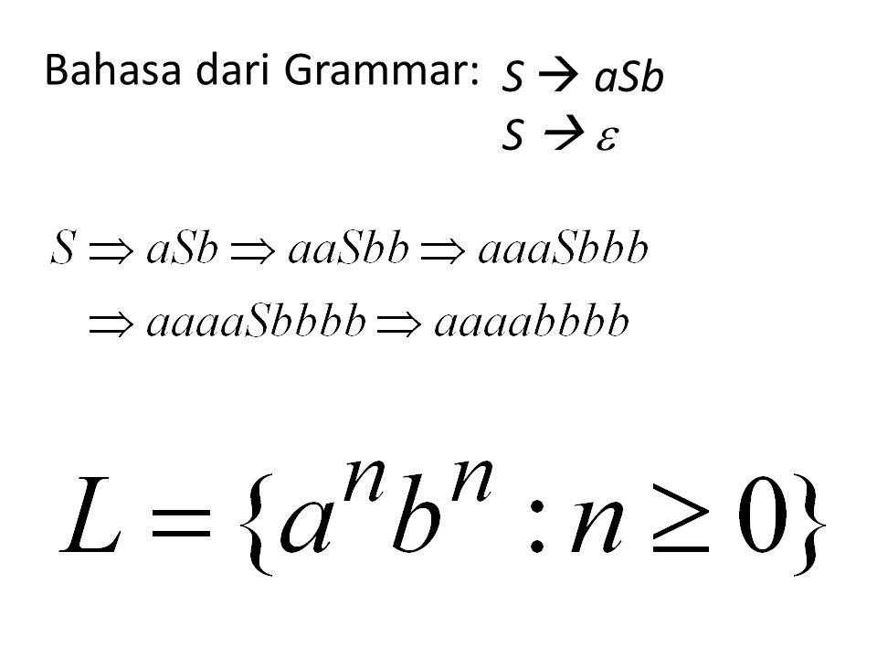 Bahasa dari Grammar: S  aSb S  