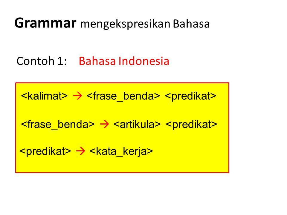 Grammar mengekspresikan Bahasa  Contoh 1: Bahasa Indonesia 