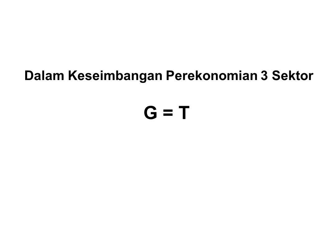 Dalam Keseimbangan Perekonomian 3 Sektor G = T
