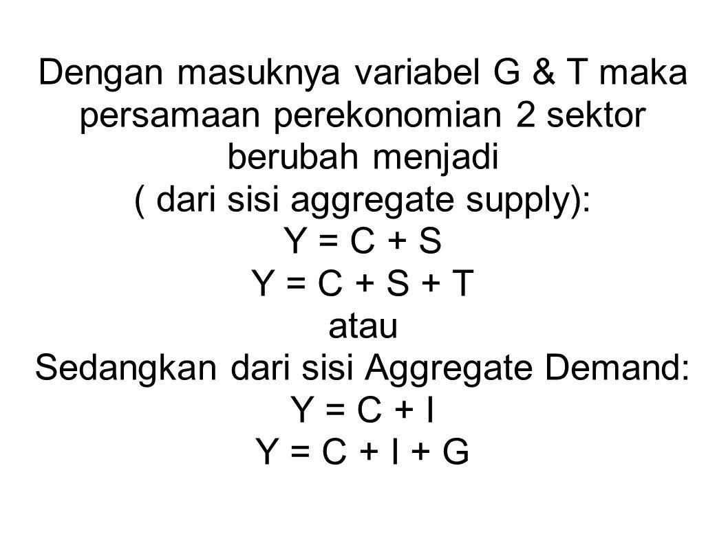 Dengan masuknya variabel G & T maka persamaan perekonomian 2 sektor berubah menjadi ( dari sisi aggregate supply): Y = C + S Y = C + S + T atau Sedang