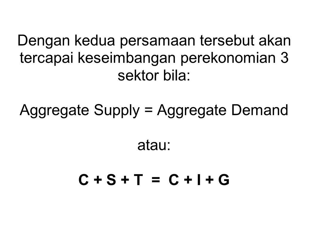 Dengan kedua persamaan tersebut akan tercapai keseimbangan perekonomian 3 sektor bila: Aggregate Supply = Aggregate Demand atau: C + S + T = C + I + G