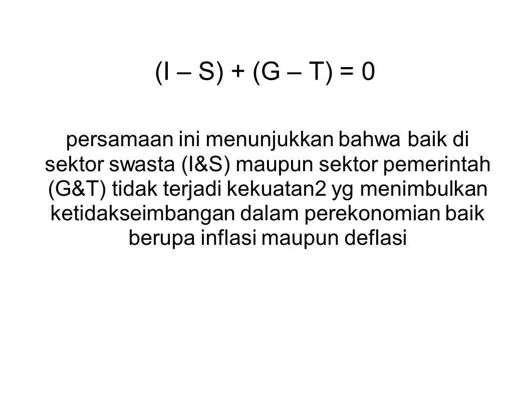 (I – S) + (G – T) = 0 persamaan ini menunjukkan bahwa baik di sektor swasta (I&S) maupun sektor pemerintah (G&T) tidak terjadi kekuatan2 yg menimbulka