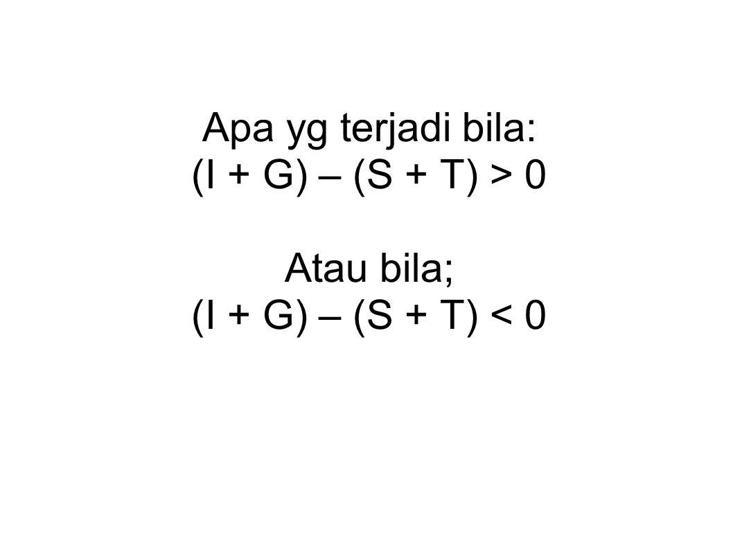 Apa yg terjadi bila: (I + G) – (S + T) > 0 Atau bila; (I + G) – (S + T) < 0