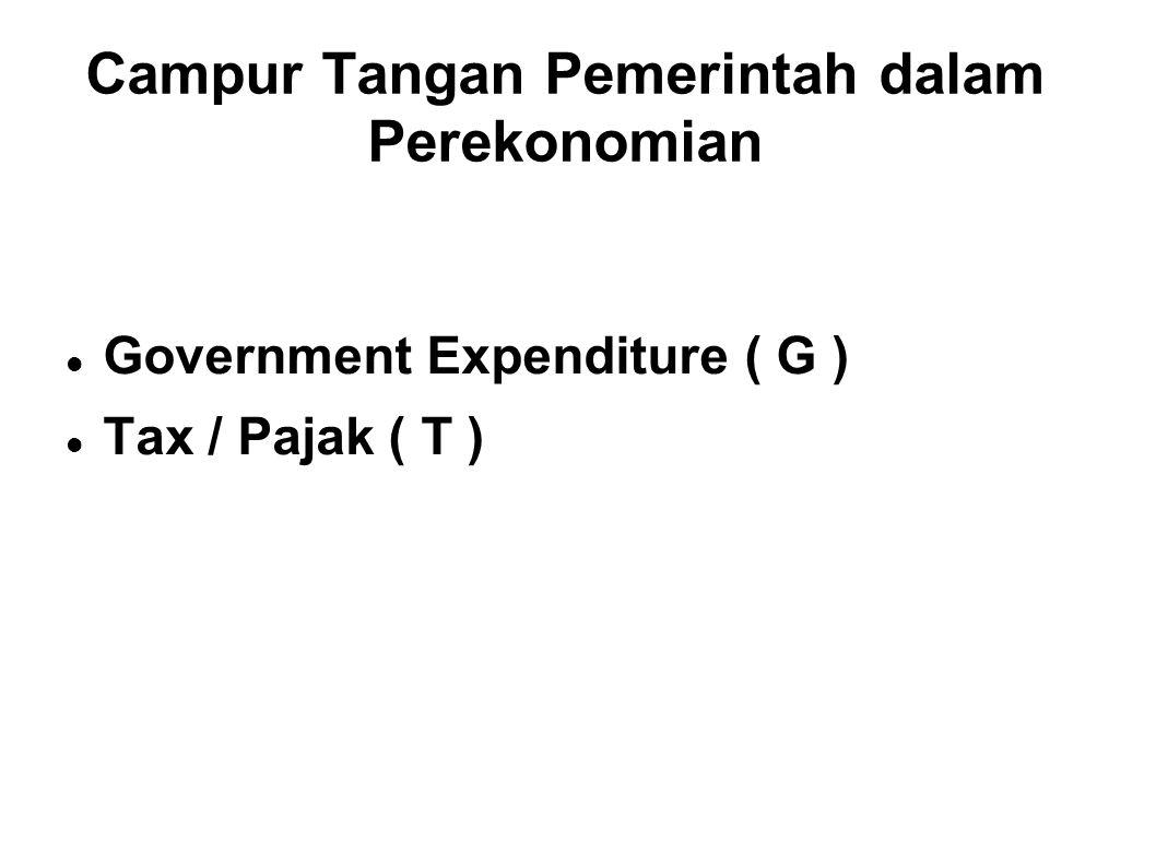 Campur Tangan Pemerintah dalam Perekonomian Government Expenditure ( G ) Tax / Pajak ( T )