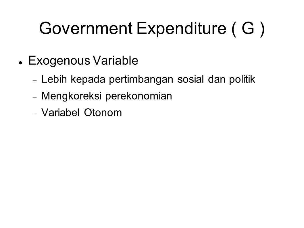 Government Expenditure ( G ) Exogenous Variable  Lebih kepada pertimbangan sosial dan politik  Mengkoreksi perekonomian  Variabel Otonom