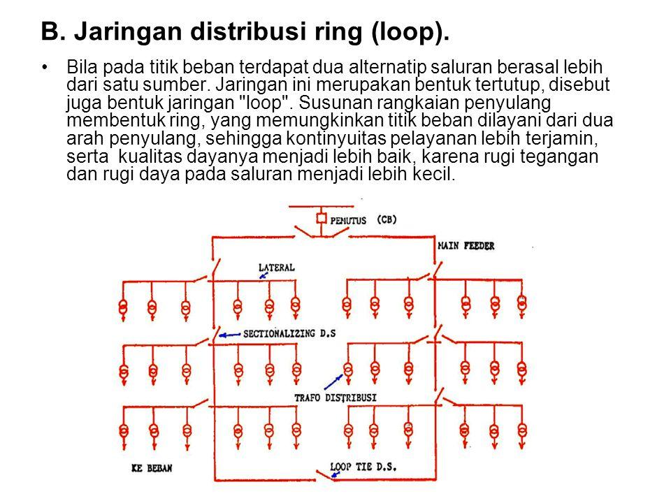 B. Jaringan distribusi ring (loop). Bila pada titik beban terdapat dua alternatip saluran berasal lebih dari satu sumber. Jaringan ini merupakan bentu