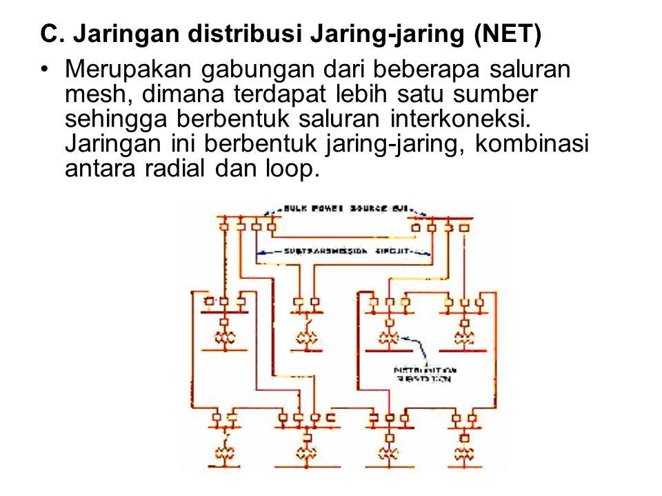C. Jaringan distribusi Jaring-jaring (NET) Merupakan gabungan dari beberapa saluran mesh, dimana terdapat lebih satu sumber sehingga berbentuk saluran