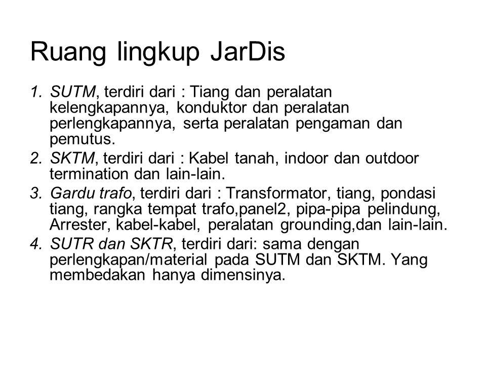 B.Jaringan distribusi ring (loop).